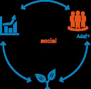 Valorisez le volet social de votre démarche RSE